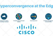 TechProspect-Hyperconvergence-at-the-Edge 2020 State of Unplanned Work Report EMEA -TechProspect