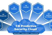 TechProspect The Total Economic Impact Of The CB Predictive Security Cloud Infographic 218x150