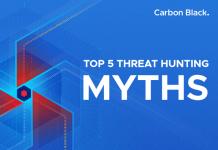 TechProspect Top 5 Threat Hunting Myths eBook 218x150