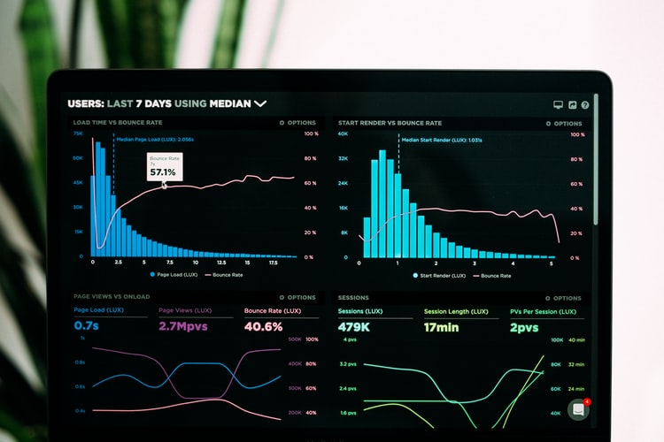TechProspect-How To Assess Workload Performance For Data-driven It Decisions
