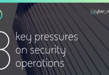 Faster Response With Crowdstrike and Mitre Att&Ck™ -TechProspect