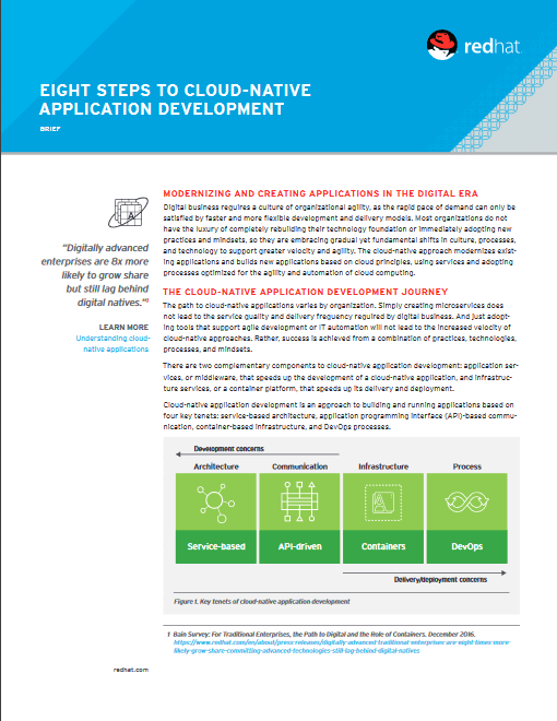 Eight Steps To Cloud-native Application Development -TechProspect Eight Steps To Cloud-native Application Development -TechProspect