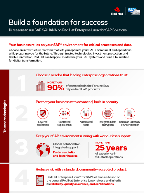 10 Reasons to Run SAP S4HANA on Red Hat Enterprise Linux -TechProspect 10 Reasons to Run SAP S4HANA on Red Hat Enterprise Linux -TechProspect