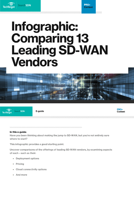 Infographic Comparing 13 Leading SD WAN Vendors -TechProspect Infographic Comparing 13 Leading SD WAN Vendors -TechProspect