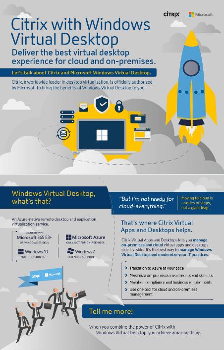 Citrix with Windows Virtual Desktop -TechProspect Citrix with Windows Virtual Desktop -TechProspect