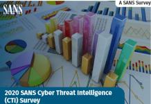 Critical Capabilities for IT Vendor Risk Management Tools -TechProspect