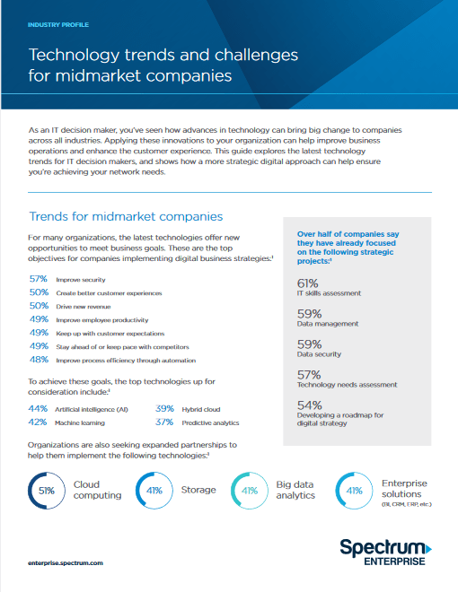 Technology Trends and Challenges for Midmarket Companies -TechProspect Technology Trends and Challenges for Midmarket Companies -TechProspect