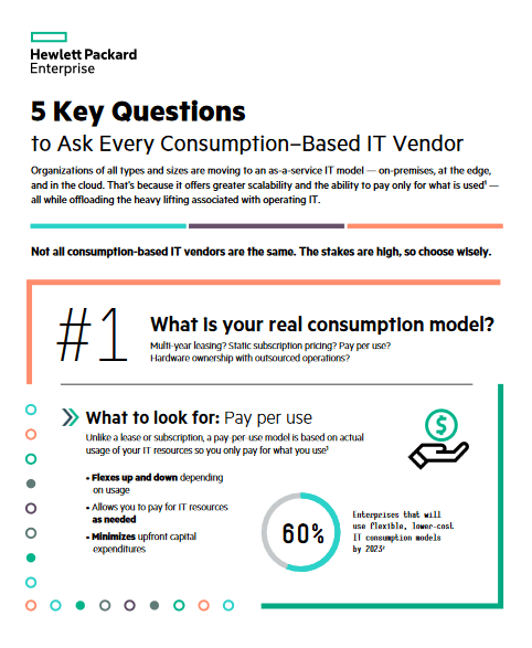 5 Key Questions to Ask Every Consumption-Based IT Vendor -TechProspect 5 Key Questions to Ask Every Consumption-Based IT Vendor -TechProspect