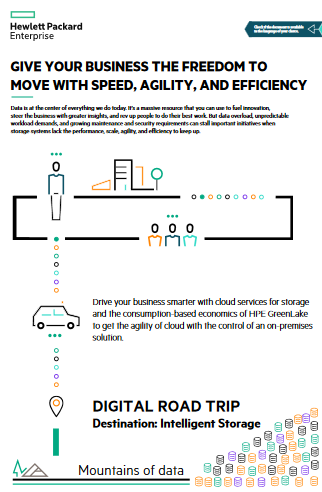 Give Your Business the Freedom to Move With Speed Agility and Efficiency -TechProspect Give Your Business the Freedom to Move With Speed Agility and Efficiency -TechProspect