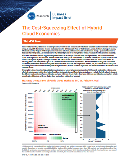 The Cost-Squeezing Effect of Hybrid Cloud Economics -TechProspect The Cost-Squeezing Effect of Hybrid Cloud Economics -TechProspect