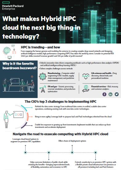 What makes Hybrid HPC cloud the next big thing in technology? -TechProspect What makes Hybrid HPC cloud the next big thing in technology? -TechProspect