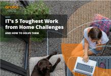 Business Leader Outlook Survey – Winter 2021 -TechProspect