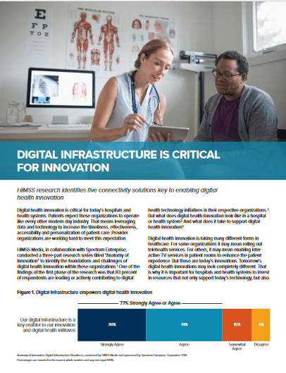 Digital Infrastructure is Critical for Innovation -TechProspect Digital Infrastructure is Critical for Innovation -TechProspect