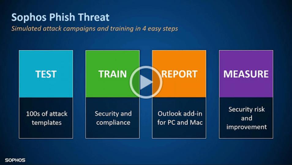 How to Avoid the Phishing Net -TechProspect How to Avoid the Phishing Net -TechProspect