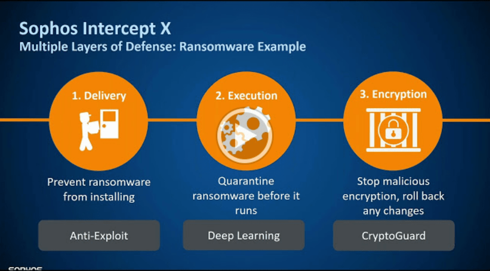 The State of Ransomware 2020 -TechProspect The State of Ransomware 2020 -TechProspect