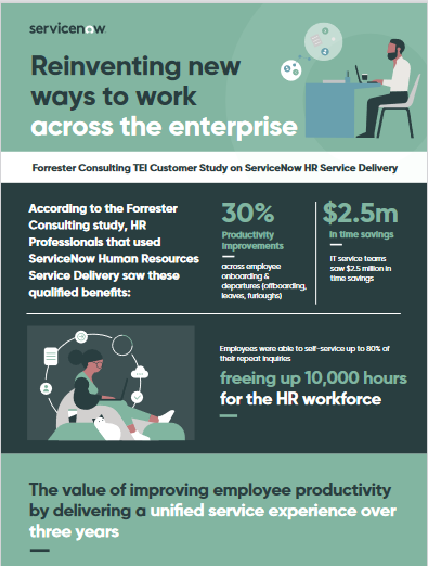 Reinventing New Ways to Work Across The Enterprise -TechProspect Reinventing New Ways to Work Across The Enterprise -TechProspect