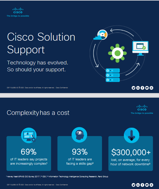 Cisco Solution Support: Technology has evolved. So should your support. -TechProspect Cisco Solution Support: Technology has evolved. So should your support. -TechProspect